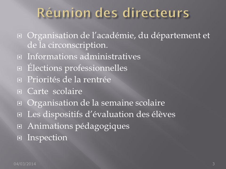 Organisation de lacadémie, du département et de la circonscription. Informations administratives Élections professionnelles Priorités de la rentrée Ca