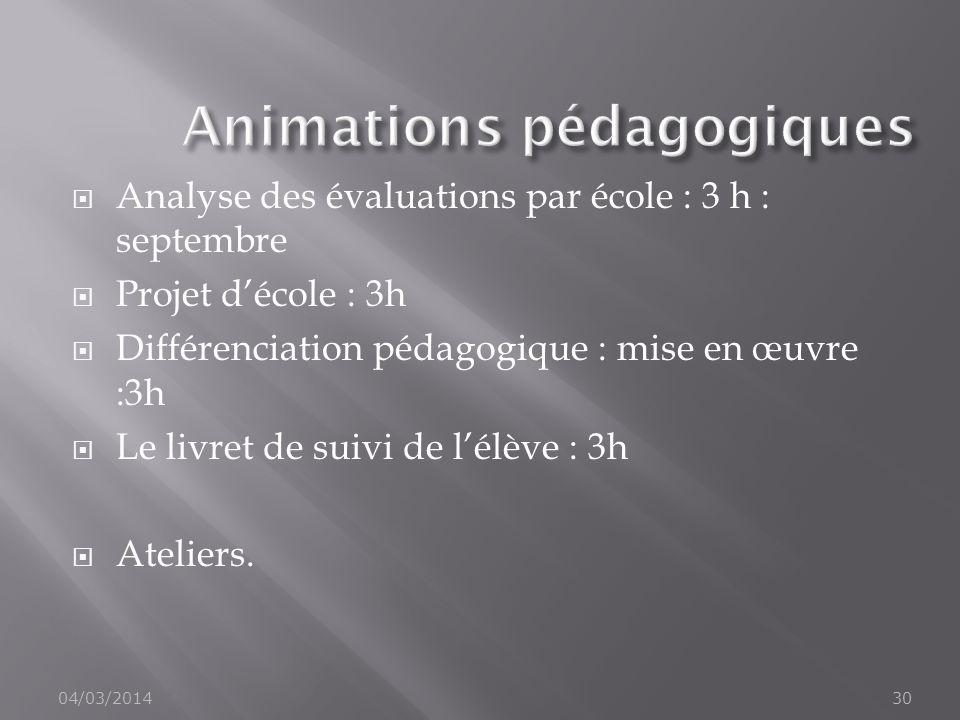 Analyse des évaluations par école : 3 h : septembre Projet décole : 3h Différenciation pédagogique : mise en œuvre :3h Le livret de suivi de lélève :