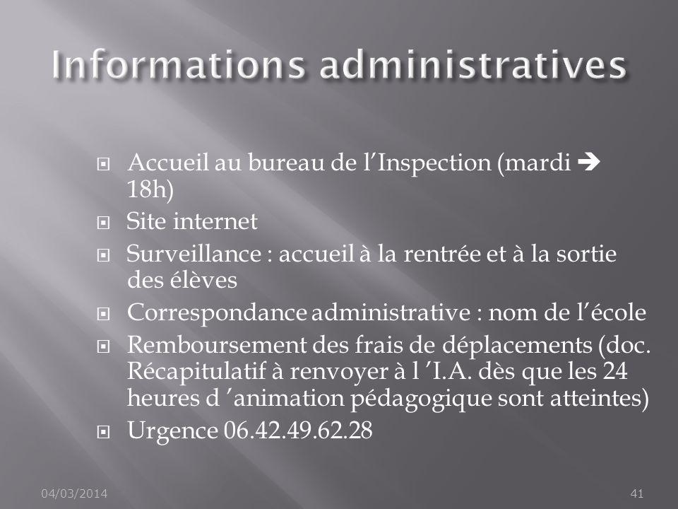 Accueil au bureau de lInspection (mardi 18h) Site internet Surveillance : accueil à la rentrée et à la sortie des élèves Correspondance administrative