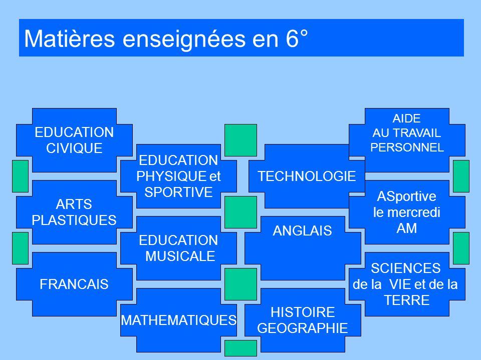 FRANCAIS MATHEMATIQUES HISTOIRE GEOGRAPHIE SCIENCES de la VIE et de la TERRE ANGLAIS EDUCATION MUSICALE ARTS PLASTIQUES EDUCATION PHYSIQUE et SPORTIVE