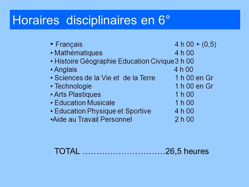 Français4 h 00 + (0,5) Mathématiques4 h 00 Histoire Géographie Education Civique3 h 00 Anglais 4 h 00 Sciences de la Vie et de la Terre1 h 00 en Gr Te