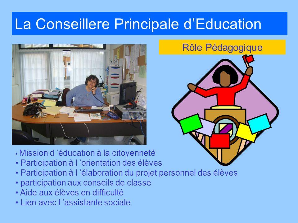 La Conseillere Principale dEducation Rôle Pédagogique Mission d éducation à la citoyenneté Participation à l orientation des élèves Participation à l