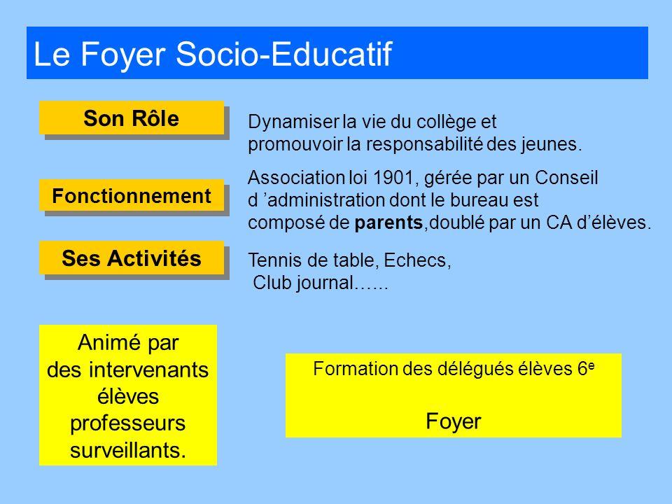 Le Foyer Socio-Educatif Son Rôle Ses Activités Fonctionnement Dynamiser la vie du collège et promouvoir la responsabilité des jeunes. Association loi