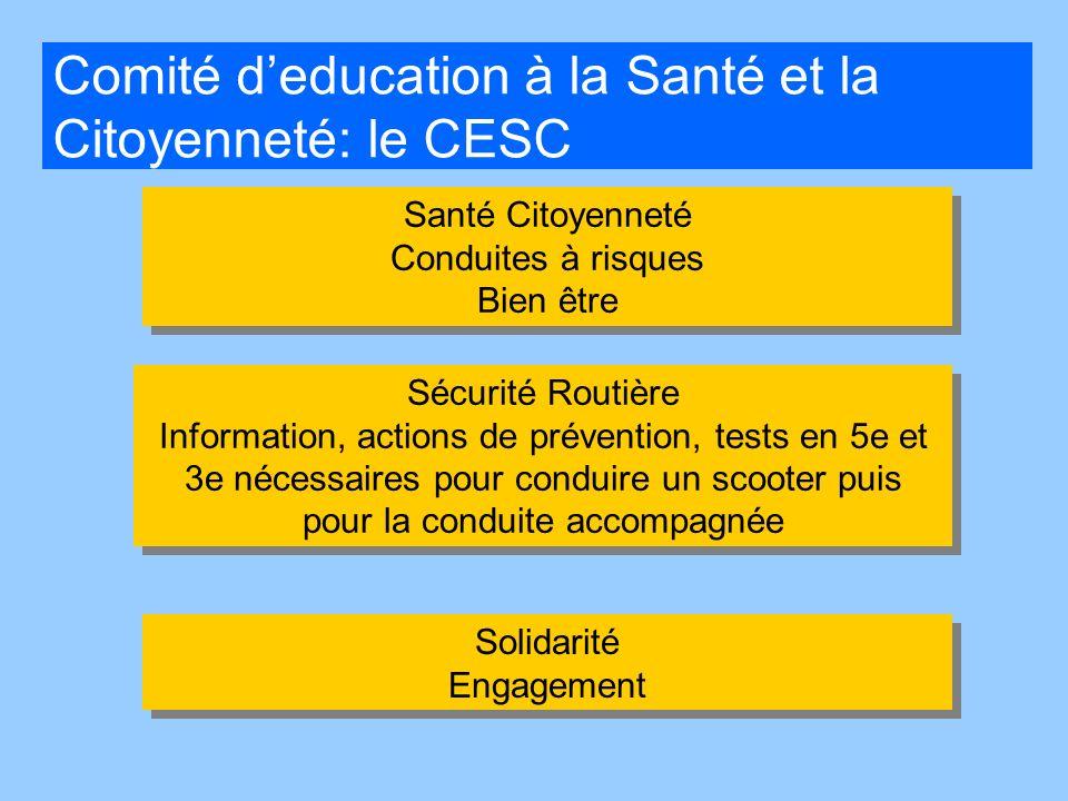 Comité deducation à la Santé et la Citoyenneté: le CESC Santé Citoyenneté Conduites à risques Bien être Santé Citoyenneté Conduites à risques Bien êtr