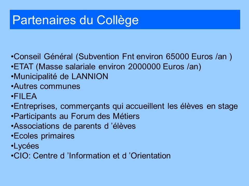 Partenaires du Collège Conseil Général (Subvention Fnt environ 65000 Euros /an ) ETAT (Masse salariale environ 2000000 Euros /an) Municipalité de LANN