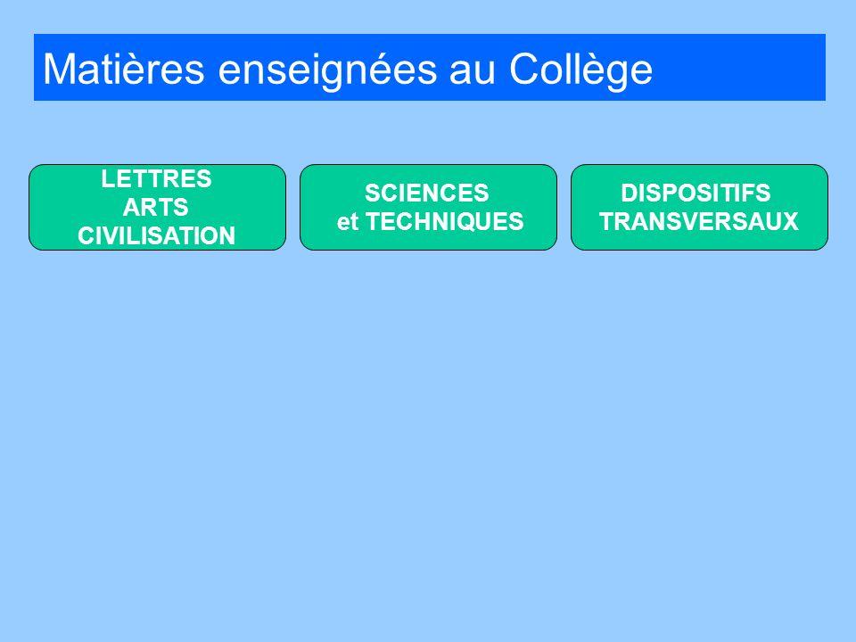 LETTRES ARTS CIVILISATION SCIENCES et TECHNIQUES DISPOSITIFS TRANSVERSAUX Matières enseignées au Collège