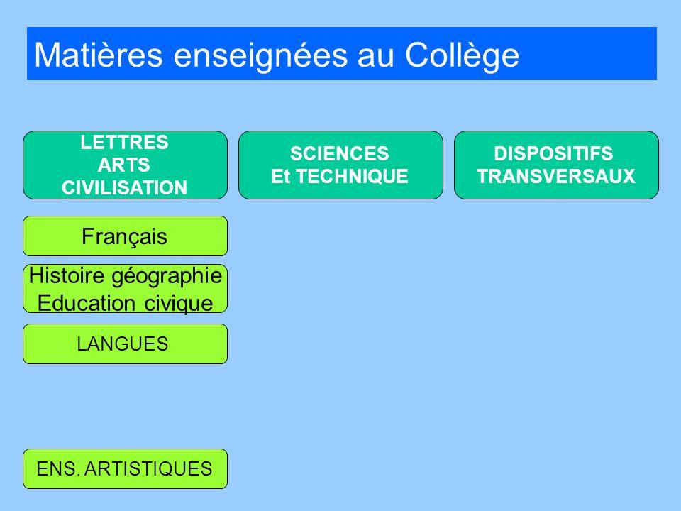 LETTRES ARTS CIVILISATION SCIENCES Et TECHNIQUE DISPOSITIFS TRANSVERSAUX Français Histoire géographie Education civique LANGUES ENS. ARTISTIQUES Matiè