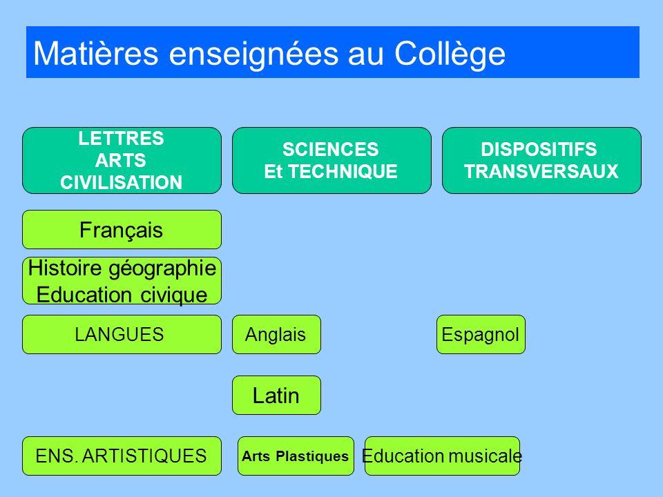LETTRES ARTS CIVILISATION SCIENCES Et TECHNIQUE DISPOSITIFS TRANSVERSAUX Français Histoire géographie Education civique Latin Arts Plastiques Educatio