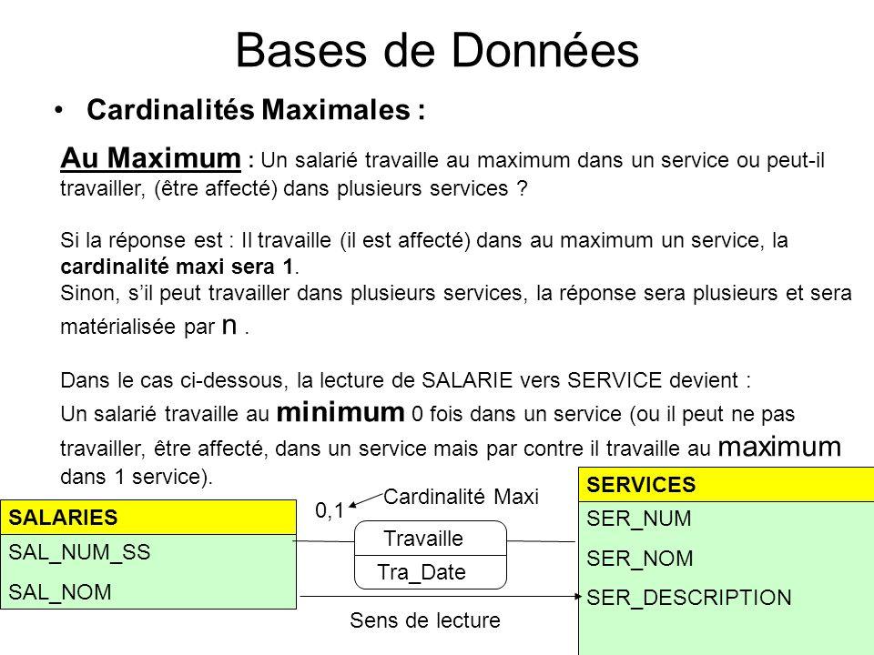 12 Bases de Données Cardinalités Maximales : Travaille SALARIES SAL_NUM_SS SAL_NOM SERVICES SER_NUM SER_NOM SER_DESCRIPTION Tra_Date Au Maximum : Un s