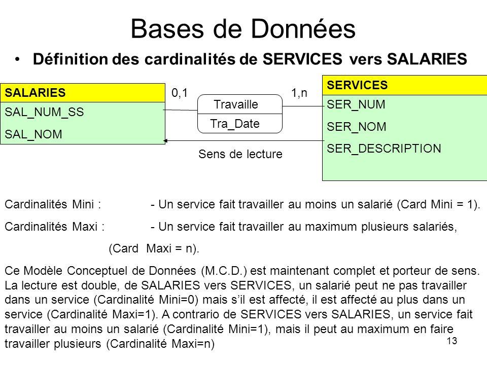 13 Bases de Données Définition des cardinalités de SERVICES vers SALARIES Travaille SALARIES SAL_NUM_SS SAL_NOM SER_NUM SER_NOM SER_DESCRIPTION Tra_Da