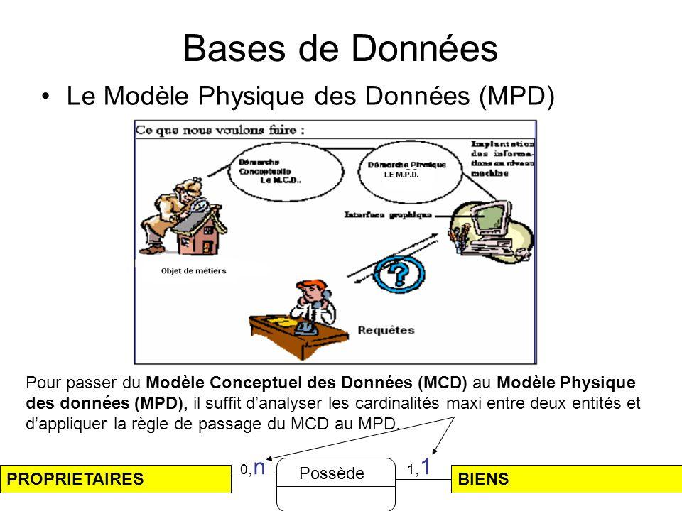 15 Bases de Données Le Modèle Physique des Données (MPD) Pour passer du Modèle Conceptuel des Données (MCD) au Modèle Physique des données (MPD), il s