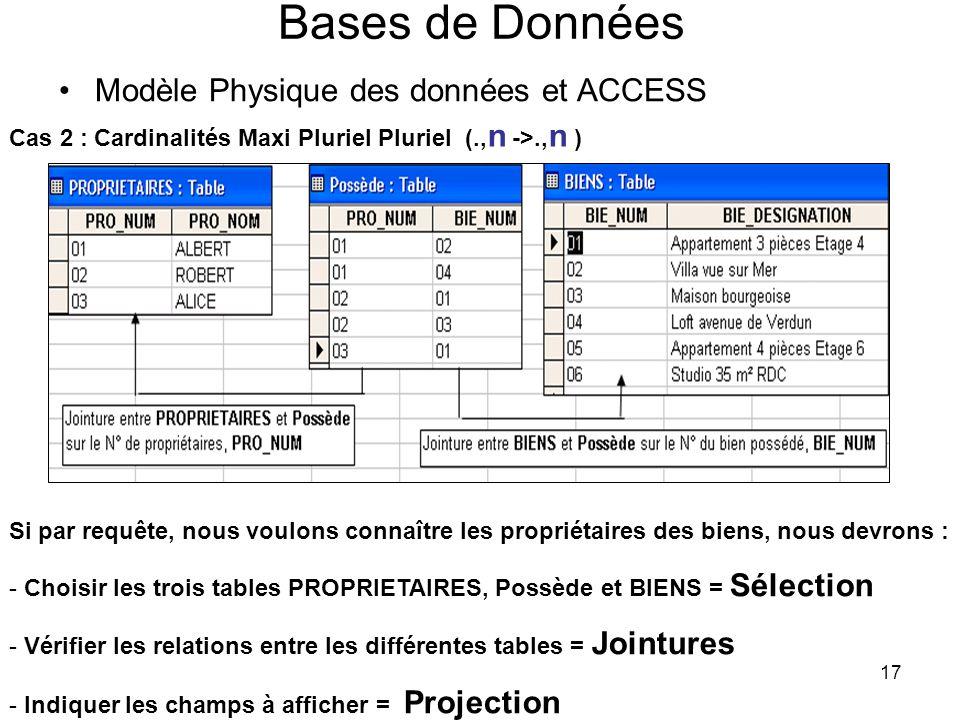 17 Bases de Données Modèle Physique des données et ACCESS Cas 2 : Cardinalités Maxi Pluriel Pluriel (., n ->., n ) Si par requête, nous voulons connaî