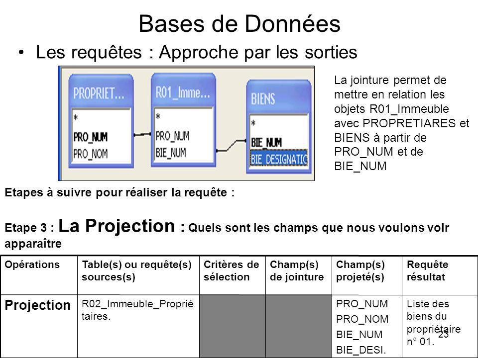 23 Bases de Données Les requêtes : Approche par les sorties La jointure permet de mettre en relation les objets R01_Immeuble avec PROPRETIARES et BIEN