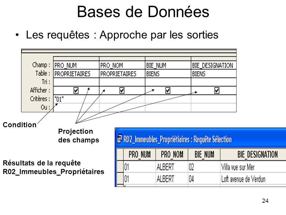 24 Bases de Données Les requêtes : Approche par les sorties Projection des champs Résultats de la requête R02_Immeubles_Propriétaires Condition