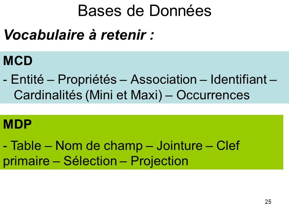 25 Bases de Données MCD - Entité – Propriétés – Association – Identifiant – Cardinalités (Mini et Maxi) – Occurrences MDP - Table – Nom de champ – Joi