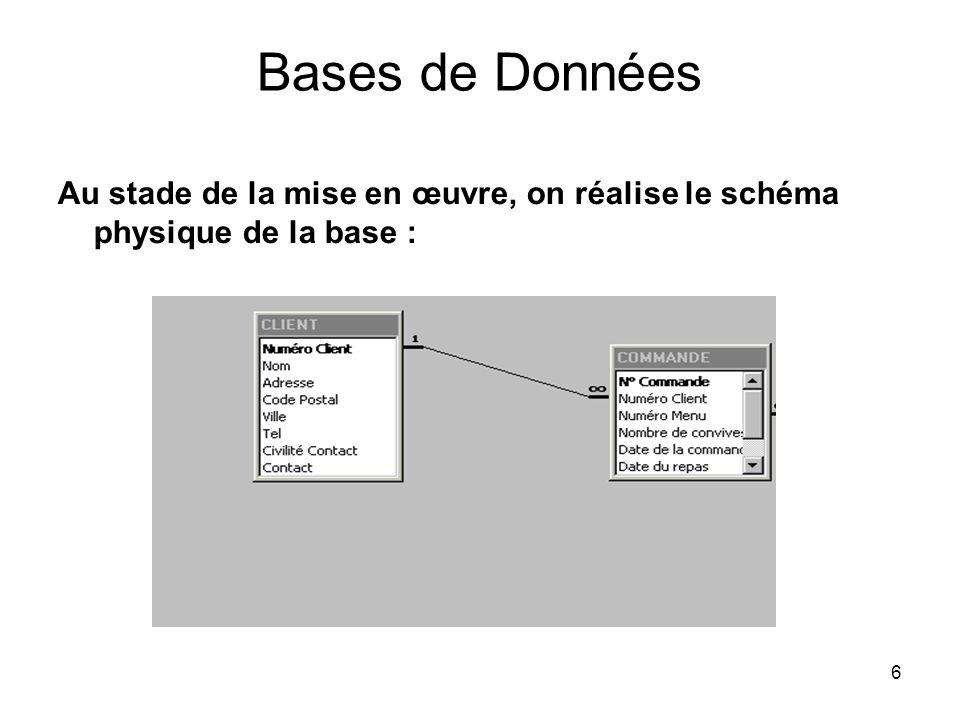 17 Bases de Données Modèle Physique des données et ACCESS Cas 2 : Cardinalités Maxi Pluriel Pluriel (., n ->., n ) Si par requête, nous voulons connaître les propriétaires des biens, nous devrons : - Choisir les trois tables PROPRIETAIRES, Possède et BIENS = Sélection - Vérifier les relations entre les différentes tables = Jointures - Indiquer les champs à afficher = Projection