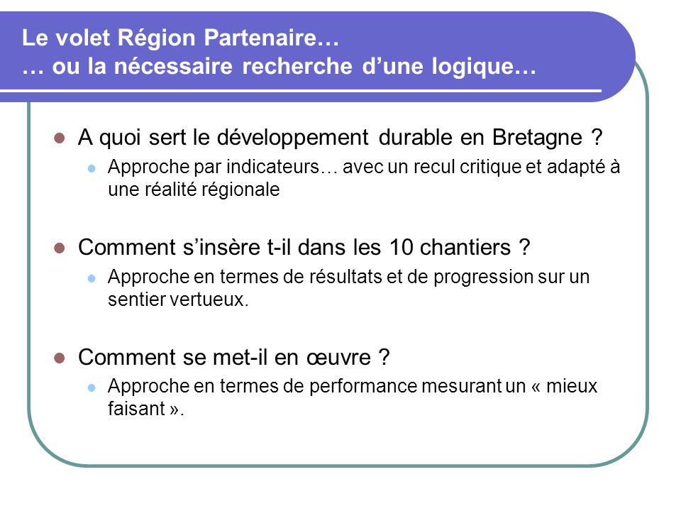 Le volet Région Partenaire… … ou la nécessaire recherche dune logique… A quoi sert le développement durable en Bretagne .