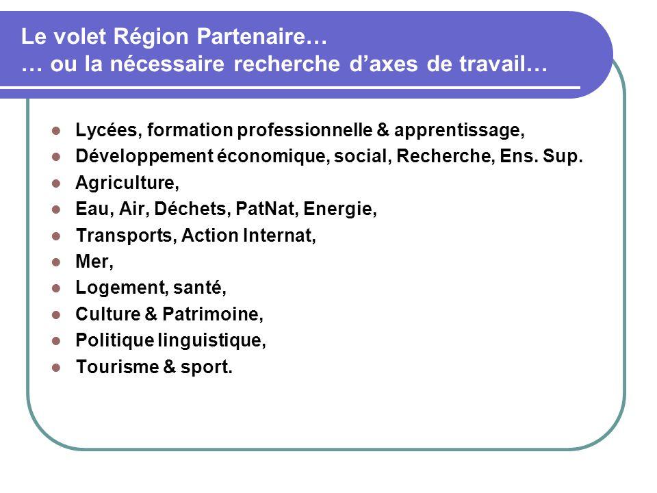 Le volet Région Partenaire… … ou la nécessaire recherche daxes de travail… Lycées, formation professionnelle & apprentissage, Développement économique, social, Recherche, Ens.