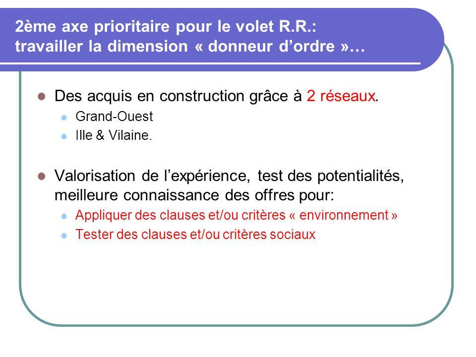2ème axe prioritaire pour le volet R.R.: travailler la dimension « donneur dordre »… Des acquis en construction grâce à 2 réseaux.