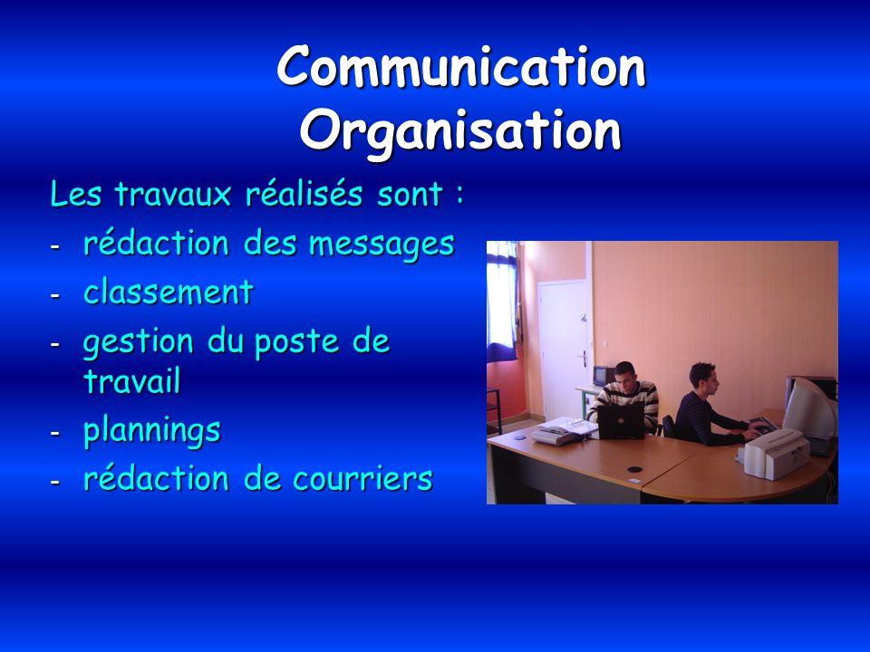 Communication Organisation Les travaux réalisés sont : - rédaction des messages - classement - gestion du poste de travail - plannings - rédaction de