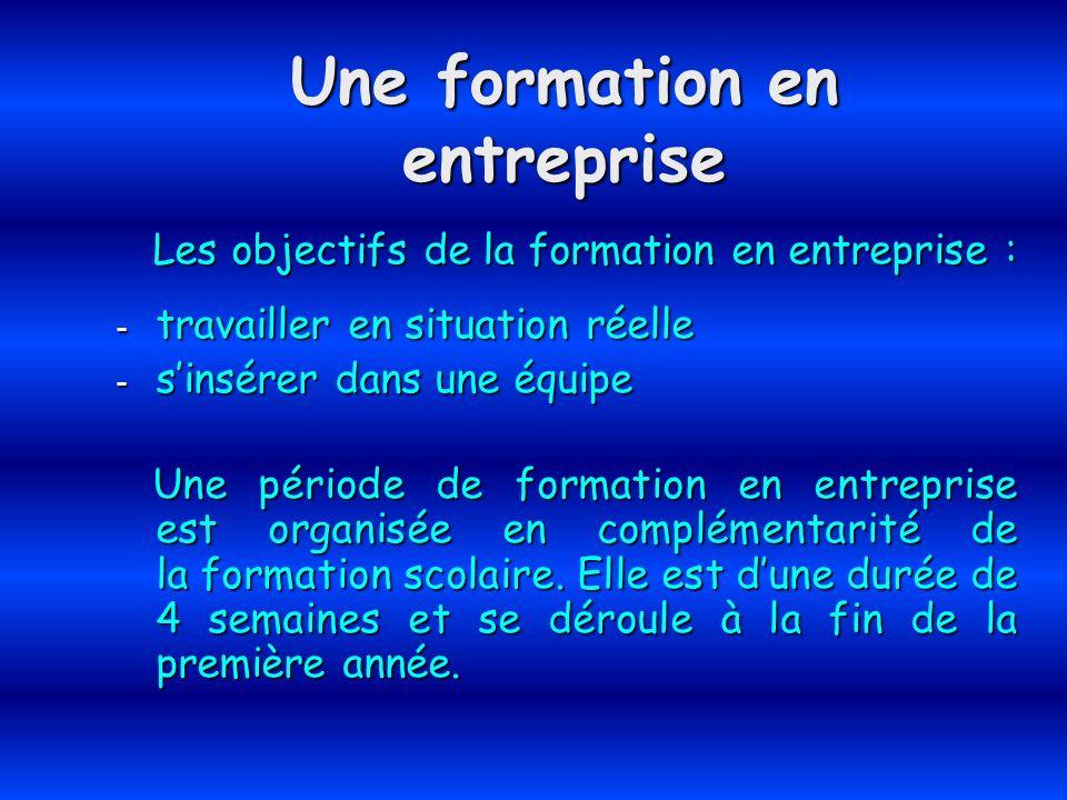 Une formation en entreprise Les objectifs de la formation en entreprise : Les objectifs de la formation en entreprise : - travailler en situation réel