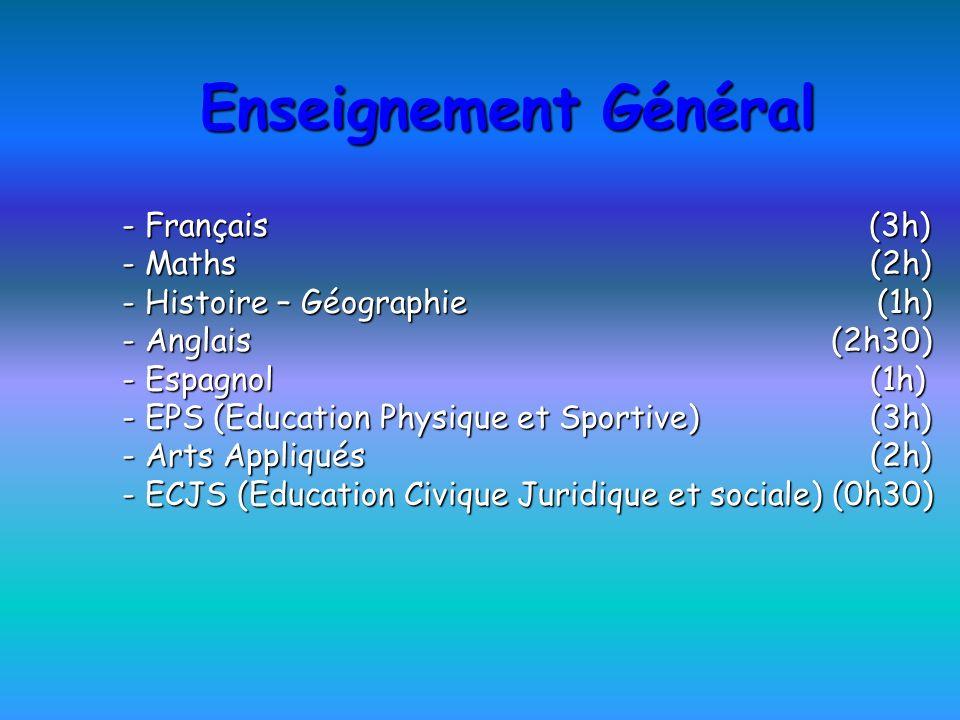 Enseignement Général - Français (3h) - Maths (2h) - Histoire – Géographie (1h) - Anglais (2h30) - Espagnol (1h) - EPS (Education Physique et Sportive)
