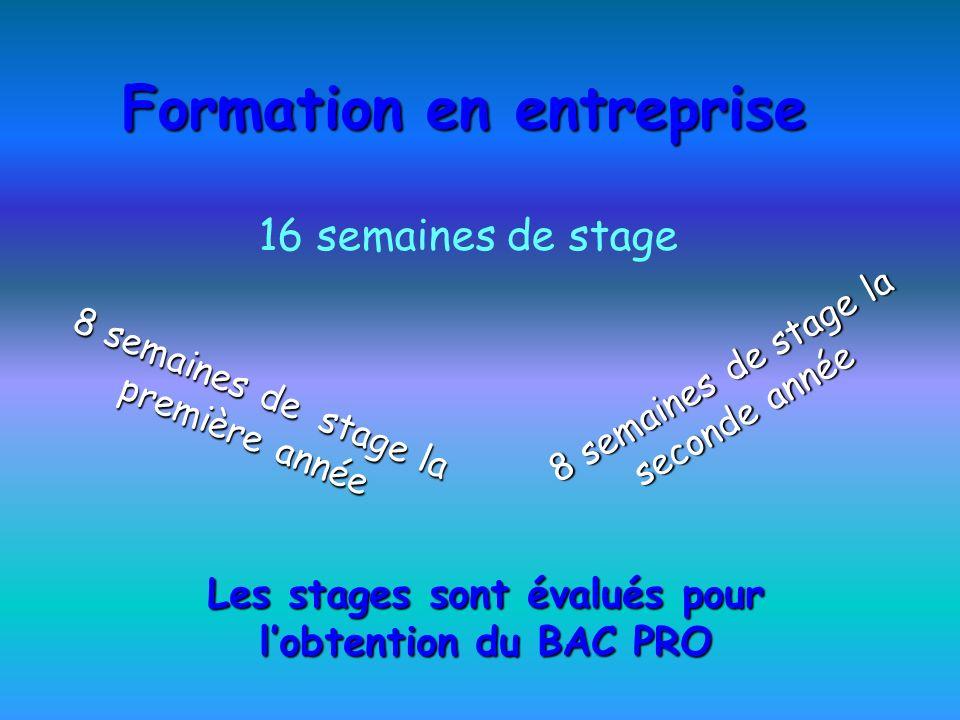 Formation en entreprise 16 semaines de stage 8 semaines de stage la première année 8 semaines de stage la seconde année Les stages sont évalués pour l