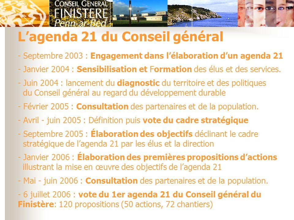 - Septembre 2003 : Engagement dans lélaboration dun agenda 21 - Janvier 2004 : Sensibilisation et Formation des élus et des services. - Juin 2004 : la