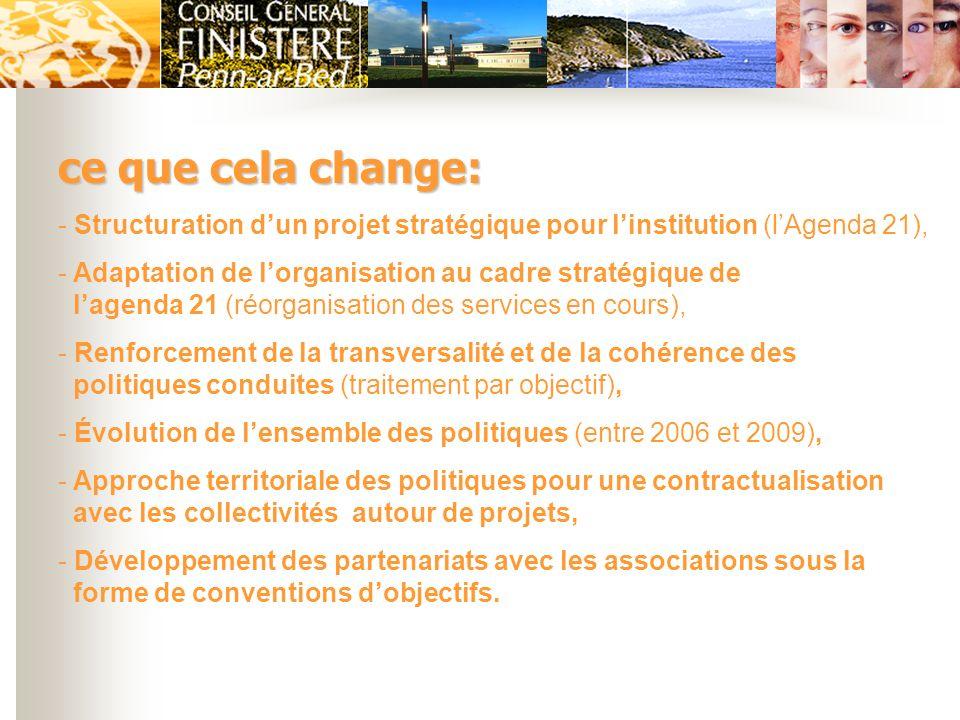 ce que cela change: - Structuration dun projet stratégique pour linstitution (lAgenda 21), - Adaptation de lorganisation au cadre stratégique de lagen