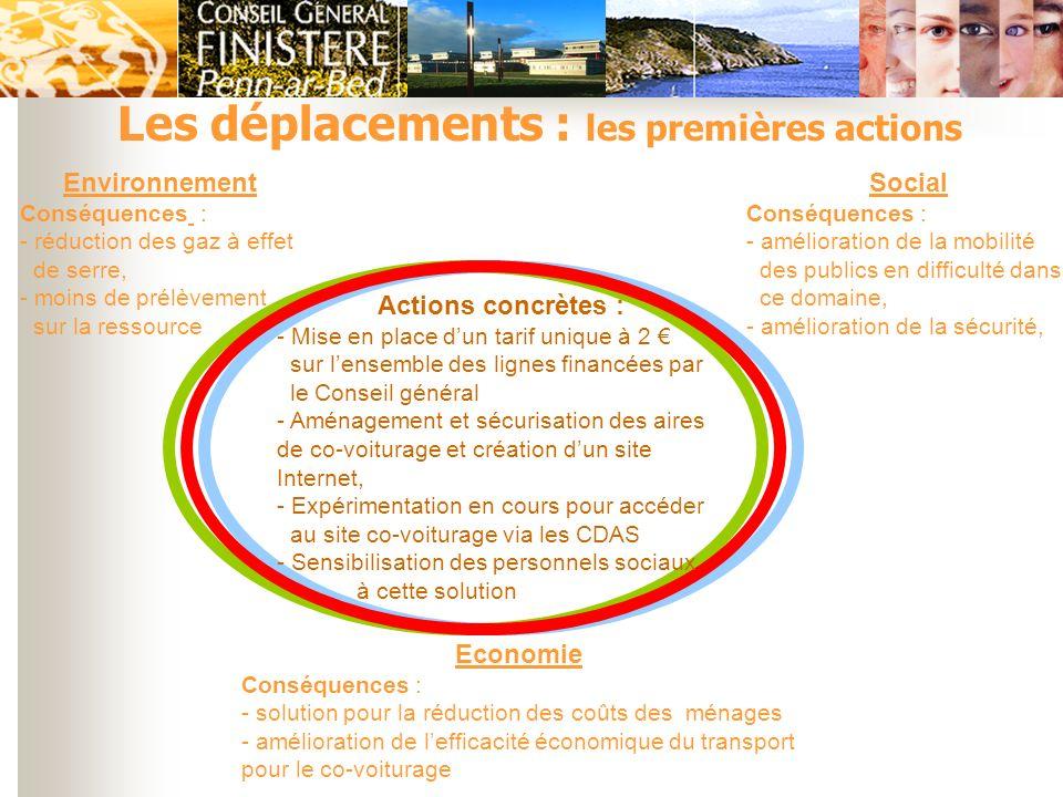 Les déplacements : les premières actions Environnement Conséquences : - réduction des gaz à effet de serre, - moins de prélèvement sur la ressource So
