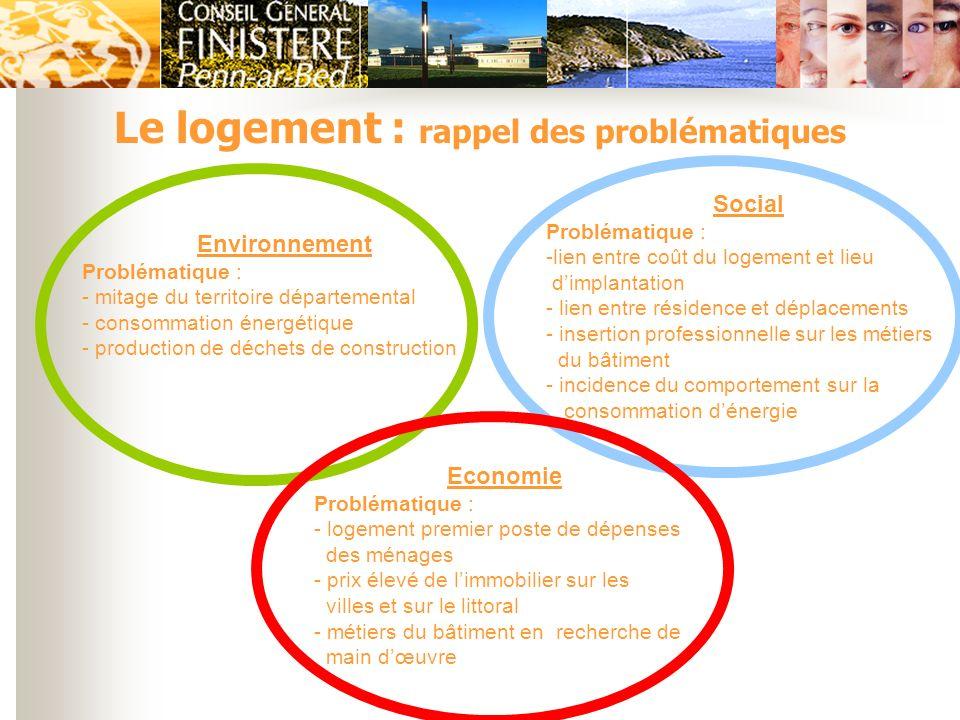 Le logement : rappel des problématiques Environnement Problématique : - mitage du territoire départemental - consommation énergétique - production de