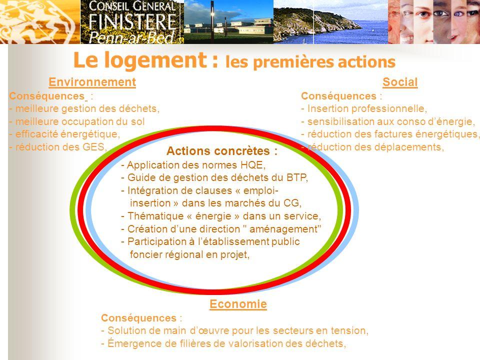 Le logement : les premières actions Environnement Conséquences : - meilleure gestion des déchets, - meilleure occupation du sol - efficacité énergétiq