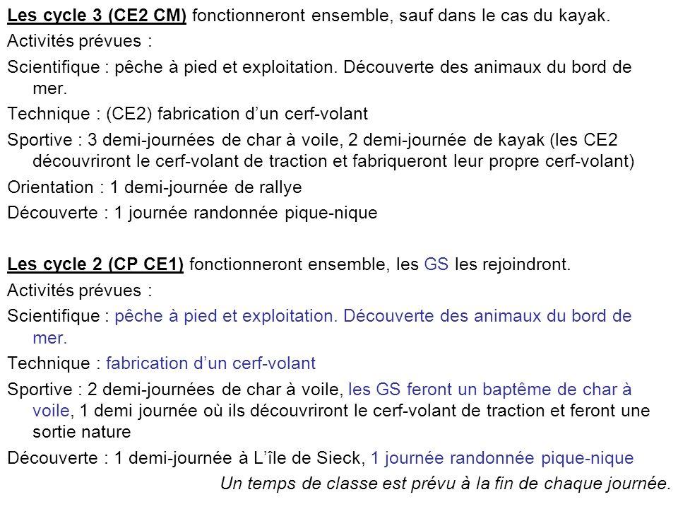 Les cycle 3 (CE2 CM) fonctionneront ensemble, sauf dans le cas du kayak.