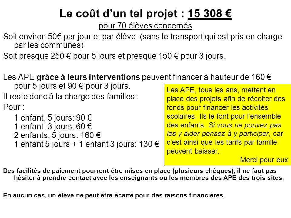 Le coût dun tel projet : 15 308 pour 70 élèves concernés Soit environ 50 par jour et par élève.