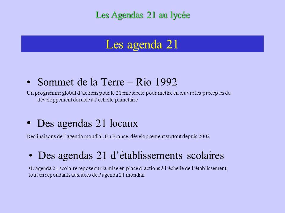 Les agenda 21 Sommet de la Terre – Rio 1992 Un programme global dactions pour le 21ème siècle pour mettre en œuvre les préceptes du développement dura