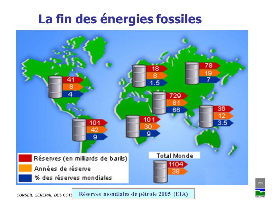 CONSEIL GENERAL DES COTES DARMOR - Mission Agenda 21 / Sophie PAULMIER La fin des énergies fossiles Réserves mondiales de pétrole 2005 (EIA)