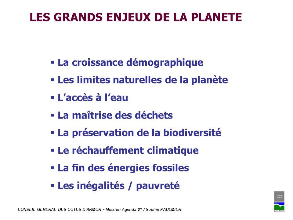 CONSEIL GENERAL DES COTES DARMOR - Mission Agenda 21 / Sophie PAULMIER La croissance démographique Les limites naturelles de la planète Laccès à leau