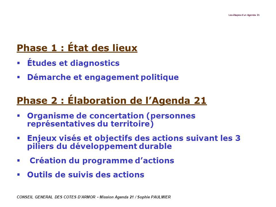 CONSEIL GENERAL DES COTES DARMOR - Mission Agenda 21 / Sophie PAULMIER Les étapes dun Agenda 21 Phase 1 : État des lieux Études et diagnostics Démarch