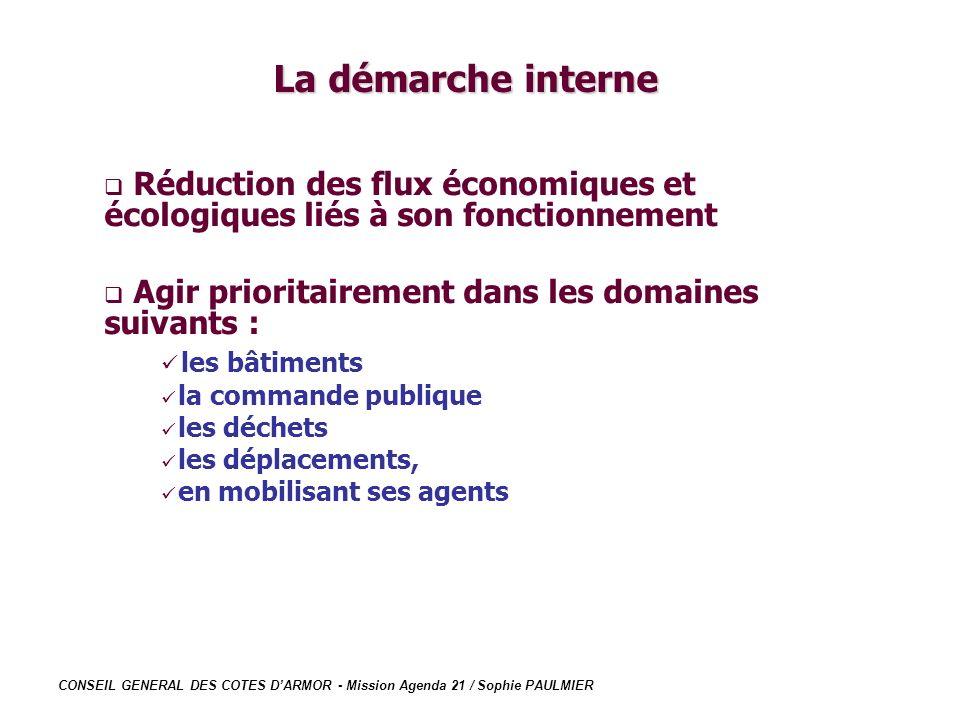 CONSEIL GENERAL DES COTES DARMOR - Mission Agenda 21 / Sophie PAULMIER La démarche interne Réduction des flux économiques et écologiques liés à son fo