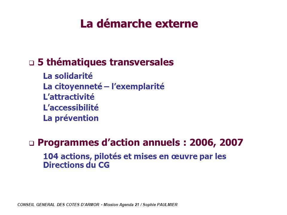 CONSEIL GENERAL DES COTES DARMOR - Mission Agenda 21 / Sophie PAULMIER La démarche externe 5 thématiques transversales La solidarité La citoyenneté –