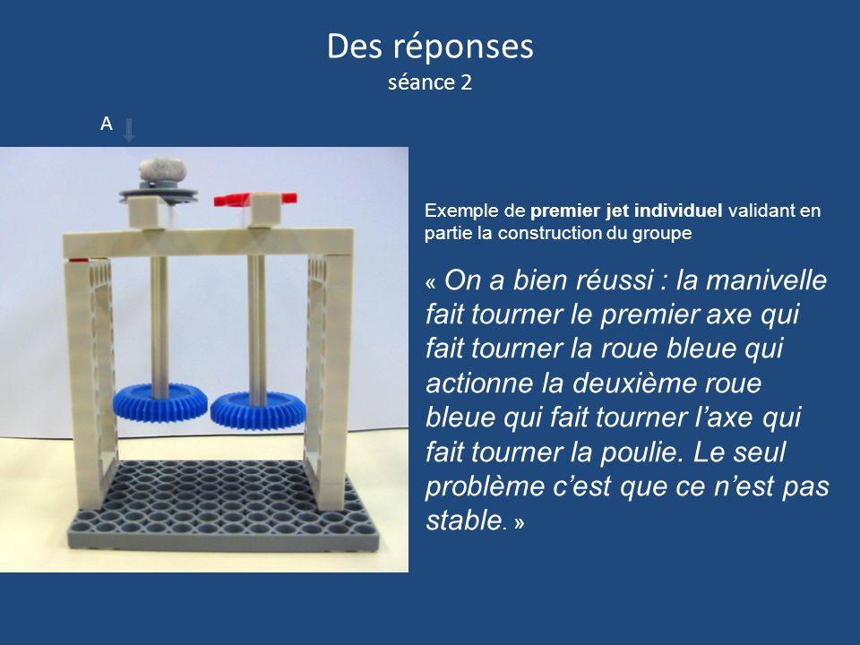 Réponse B Exemple de premier jet individuel validant la construction du groupe « Oui notre construction est celle demandée.