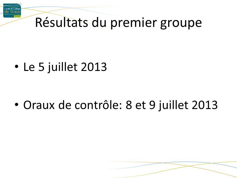 Résultats du premier groupe Le 5 juillet 2013 Oraux de contrôle: 8 et 9 juillet 2013