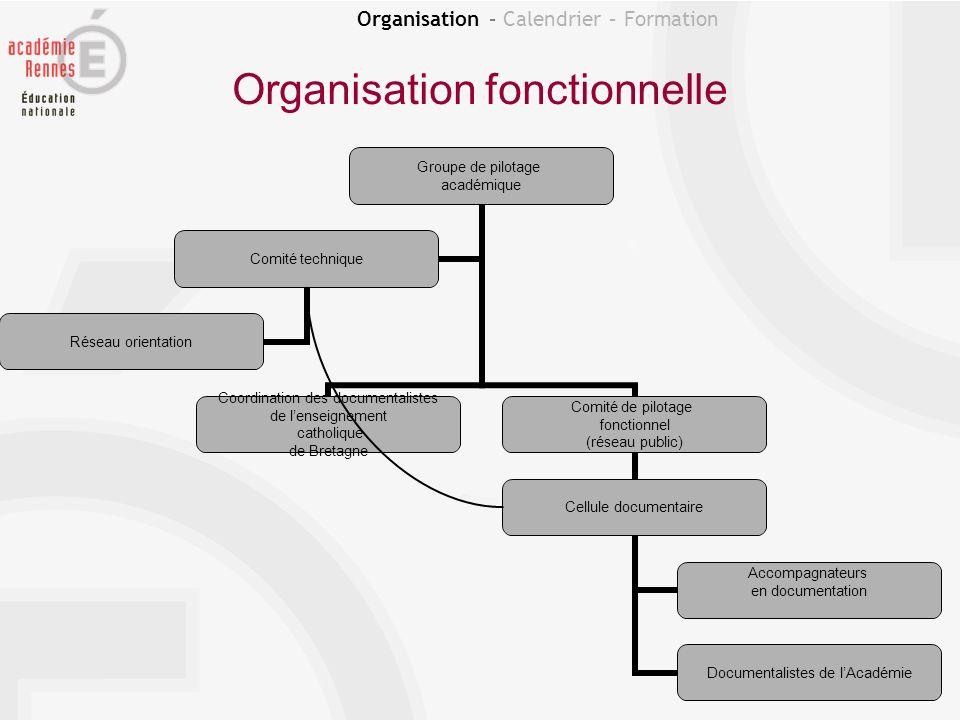 Organisation fonctionnelle Organisation – Calendrier – Formation