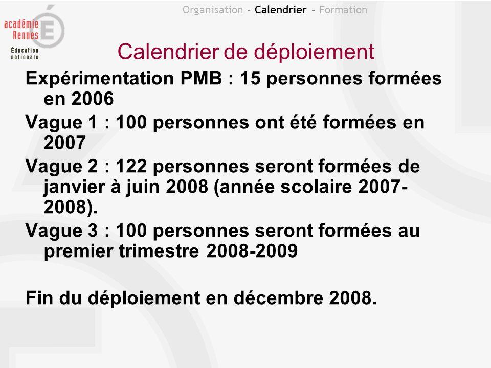 Calendrier de déploiement Expérimentation PMB : 15 personnes formées en 2006 Vague 1 : 100 personnes ont été formées en 2007 Vague 2 : 122 personnes s