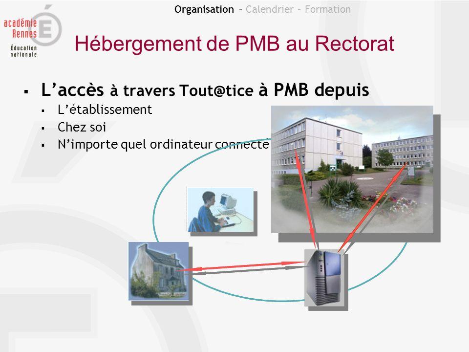 Organisation – Calendrier – Formation Hébergement de PMB au Rectorat Architecture 1 PMB pour tous les CDI 1 base PMB par CDI 1 sauvegarde journalière