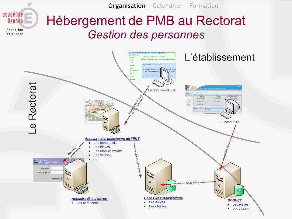 Organisation – Calendrier – Formation Hébergement de PMB au Rectorat authentification sécurisée Le login/mot de passe (identifiant-mot de passe de messagerie personnelle) est envoyé une fois pour toute Le passage du mot de passe est chiffré (HTTPS) Laccès aux applications de lENT se fera sans nouvelle demande dauthentification