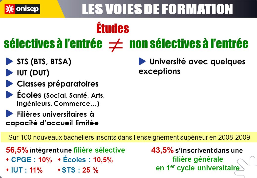 - 1 er semestre : enseignements en commun avec les enseignements de la L1 santé - 2 nd semestre : enseignements communs et spécifiques pour chaque concours Pour lécole de kiné de Rennes à partir de 2013 : +/- 40 places pour PACES Rennes et Brest, +/- 35 places pour STAPS Rennes et Brest, 6 à 8 places pour L1 biologie.