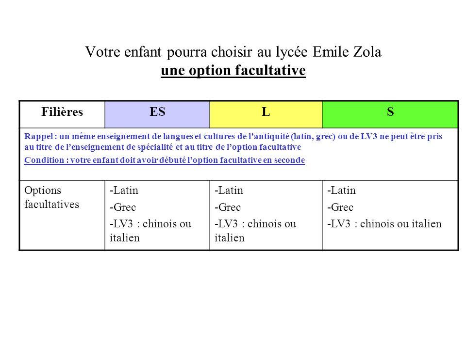 Votre enfant pourra choisir au lycée Emile Zola une option facultative FilièresESLS Rappel : un même enseignement de langues et cultures de lantiquité