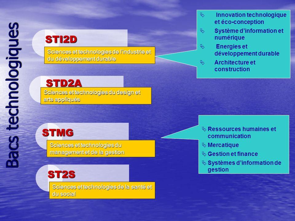 Bacs technologiques ST2S Sciences et technologies de la santé et du social STI2D Sciences et technologies de lindustrie et du développement durable In