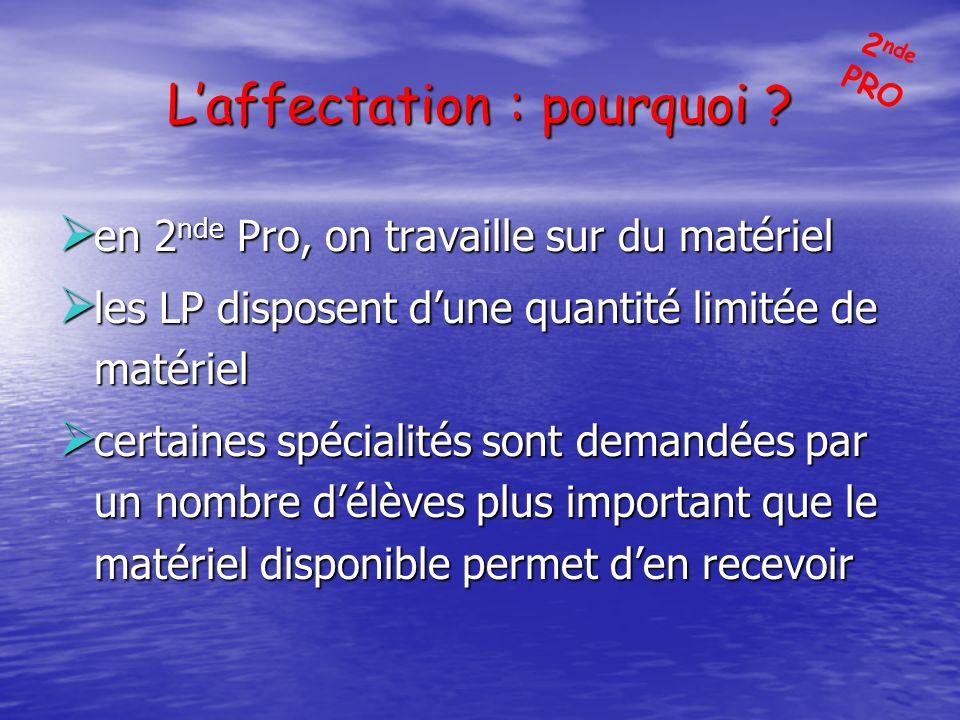 Laffectation : pourquoi ? en 2 nde Pro, on travaille sur du matériel en 2 nde Pro, on travaille sur du matériel les LP disposent dune quantité limitée